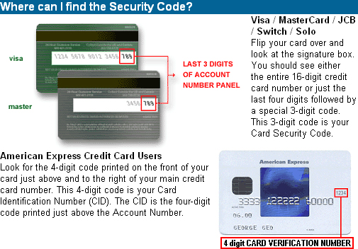 Where Is the Security Code on My Visa Card? | Pocket Sense
